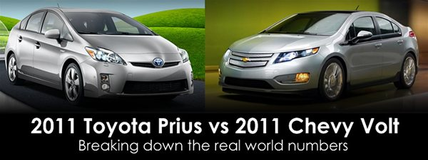 Chevy Volt vs Toyota Prius Cost of Ownership