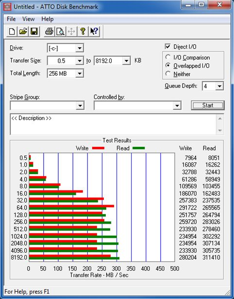 SAS drive Raid 0 Array Benchmark