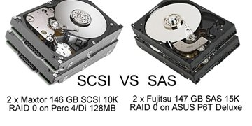 SCSI vs SAS comparison tests